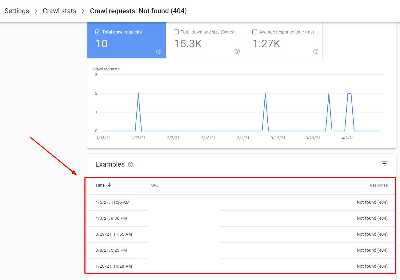 langkah ketiga menggunakan crawl errors di google search console
