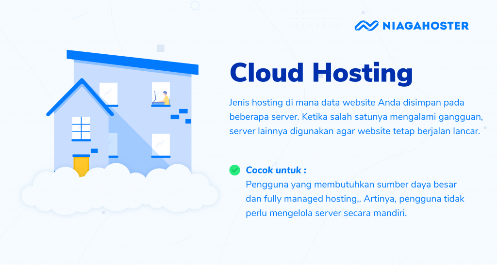 Jenis layanan hosting - ilustrasi cloud hosting