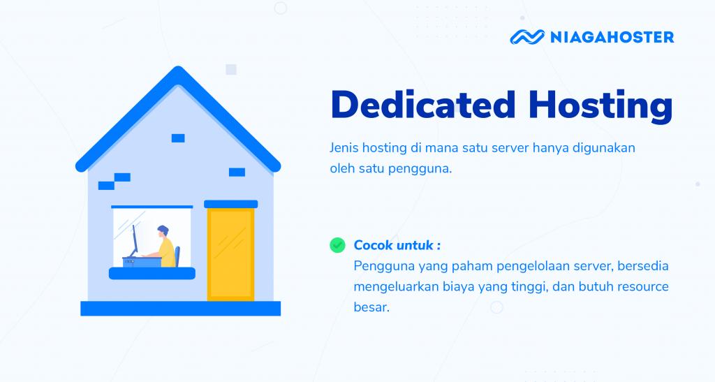 Jenis layanan hosting - ilustrasi dedicated hosting