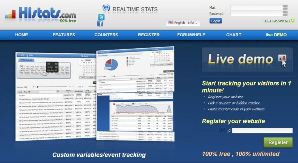 Halaman utama website Histats