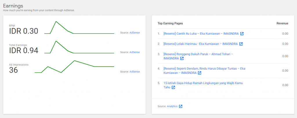 fitur Earnings di plugin Google Site Kit untuk melihat pendapatan AdSense