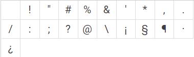 karakter spesial atau tanda baca yang tidak boleh digunakan di nama perusahaan