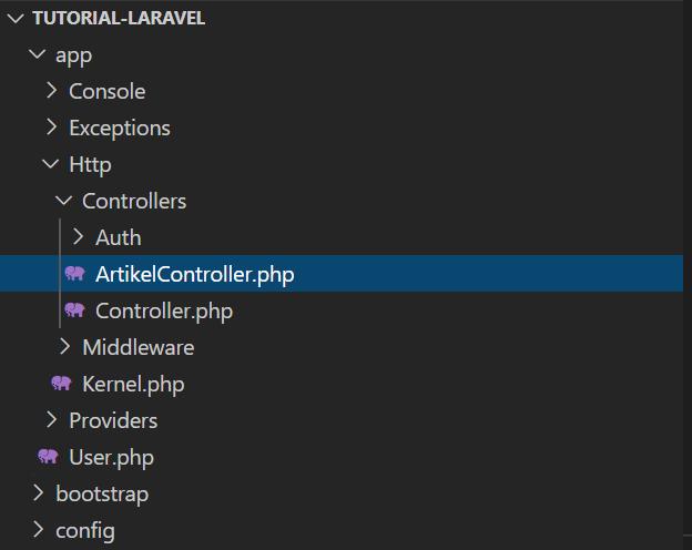 Struktur folder ArtikelController