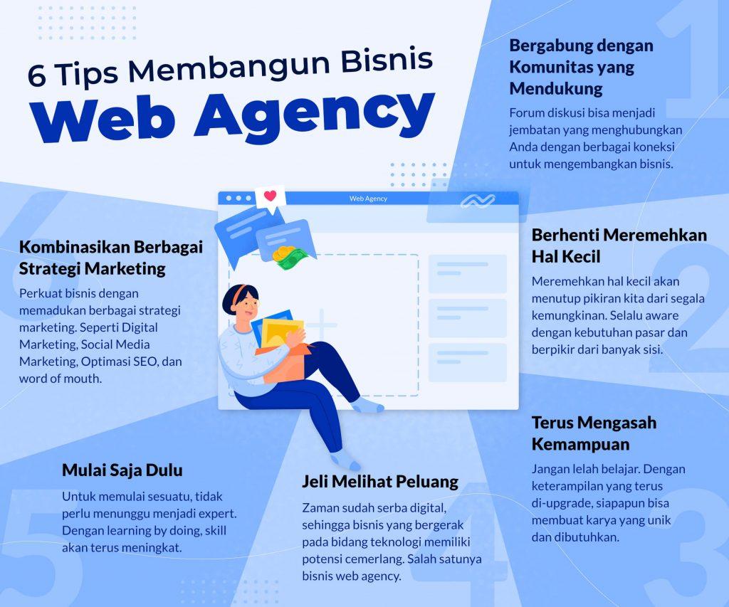 Tips Membangun Bisnis Web Agency