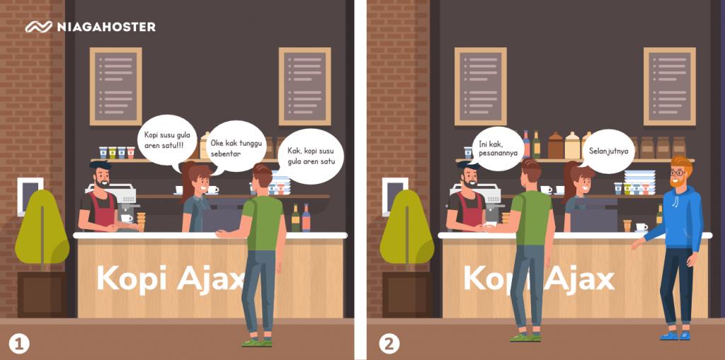 Cara kerja AJAX Javascript