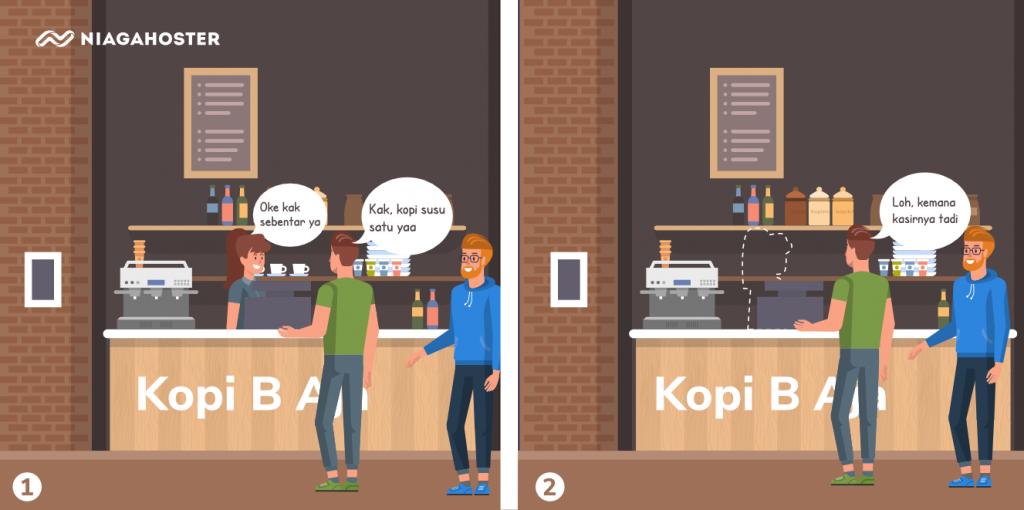 cara kerja kedai kopi B Aja