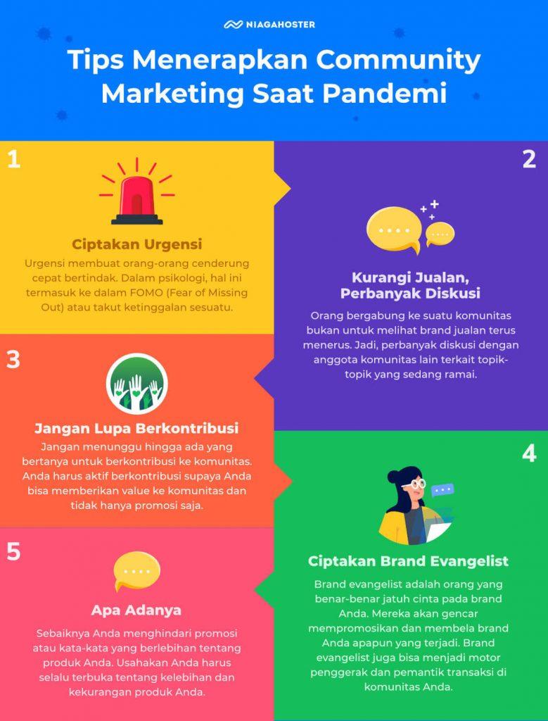 [Infografis] Tips Menerapkan Community Marketing Saat Pandemi