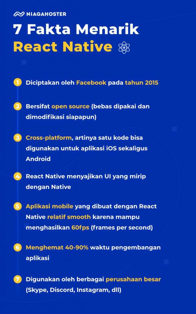 Fakta Menarik React Native