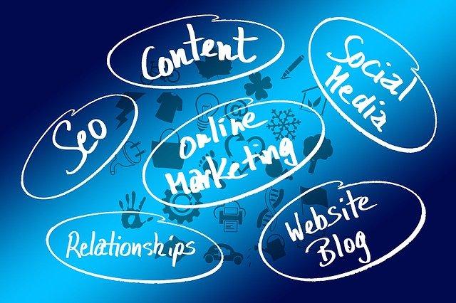 Menyiapkan Marketing Plan
