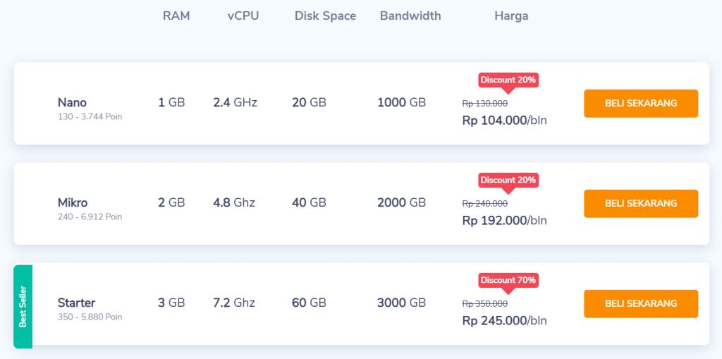 paket vps hosting