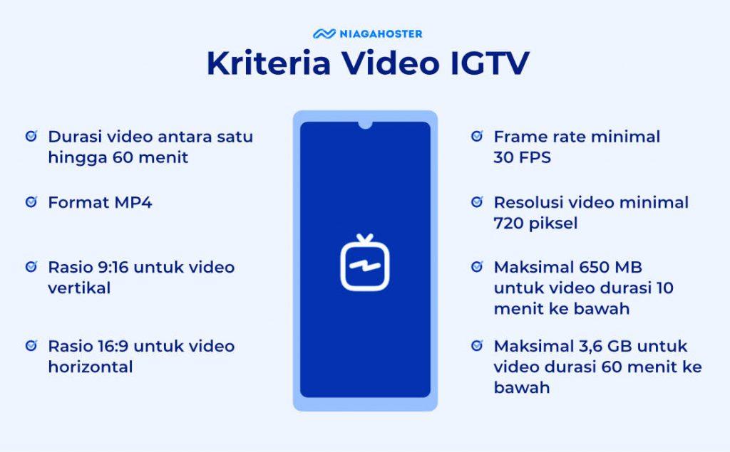kriteria video IGTV yang baik