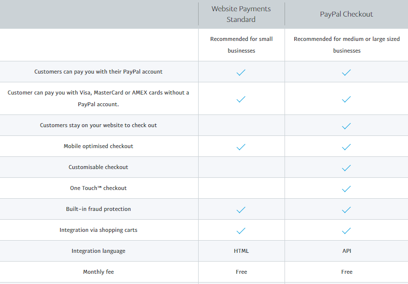 fitur payment gateway paypal