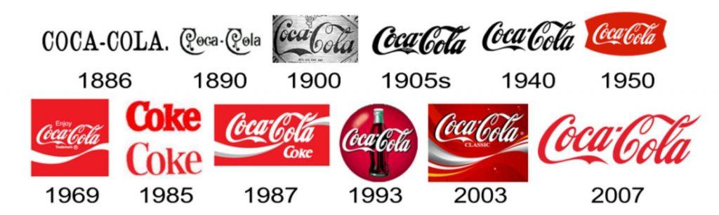 contoh tipografi khas dan timeless