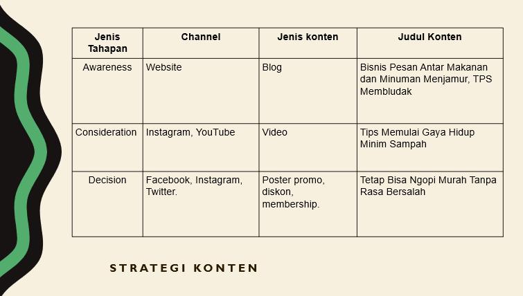 Strategi konten marketing plan