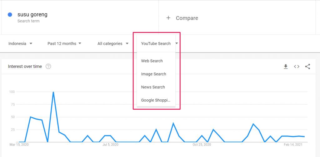 Menggunakan opsi pencarian spesifik