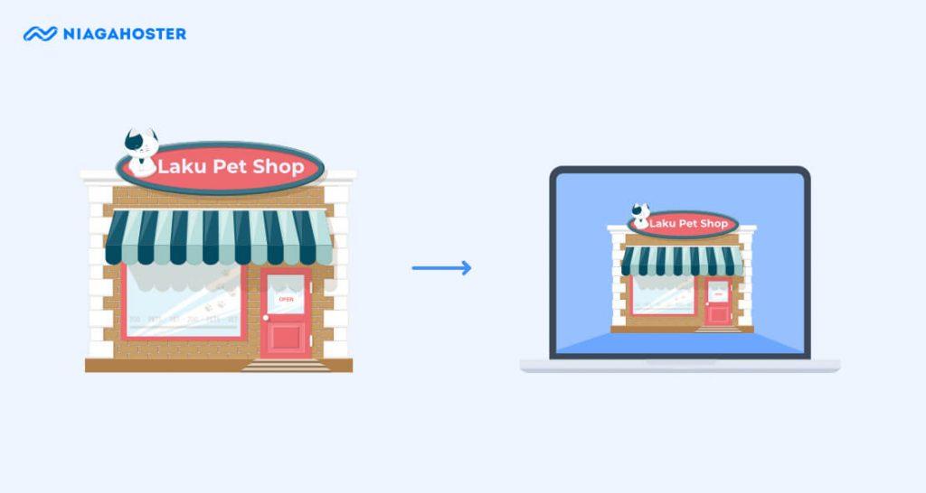 Laku Pet Shop Mencoba Bisnis Online
