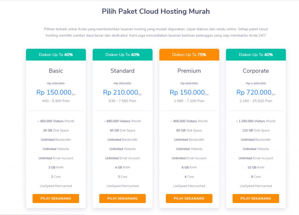 cloud hosting website forum