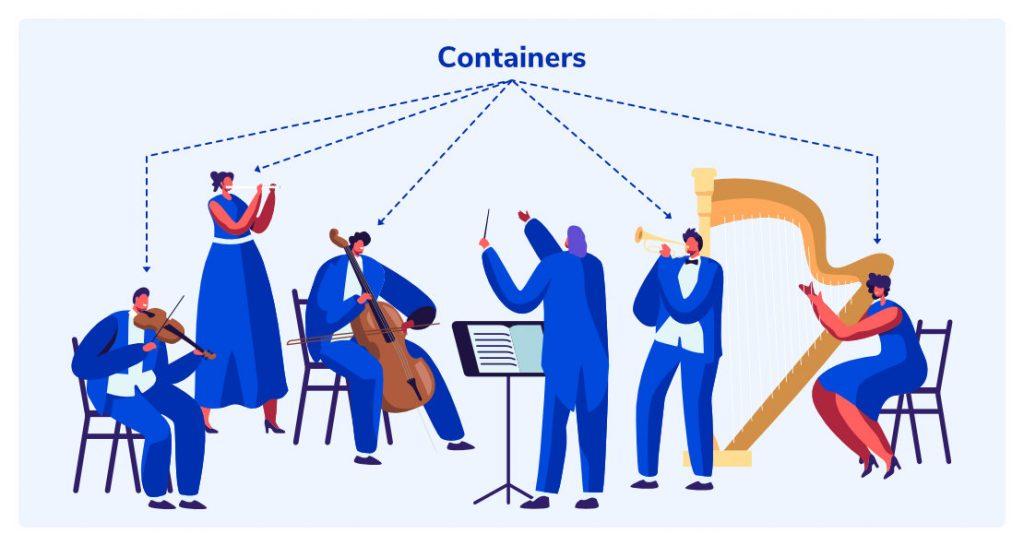 analogi kontainer kubernetes