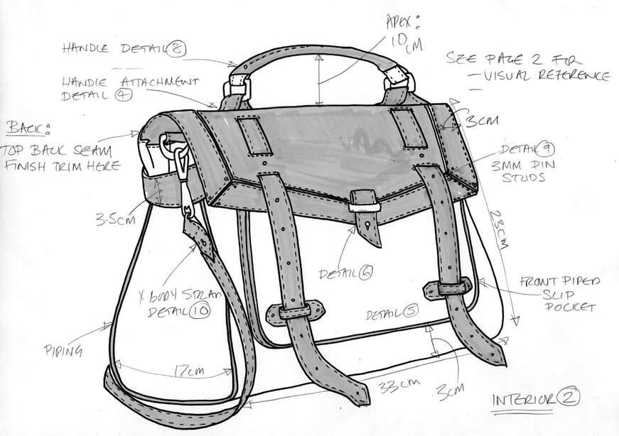 ilustrasi pembuatan sketsa produk