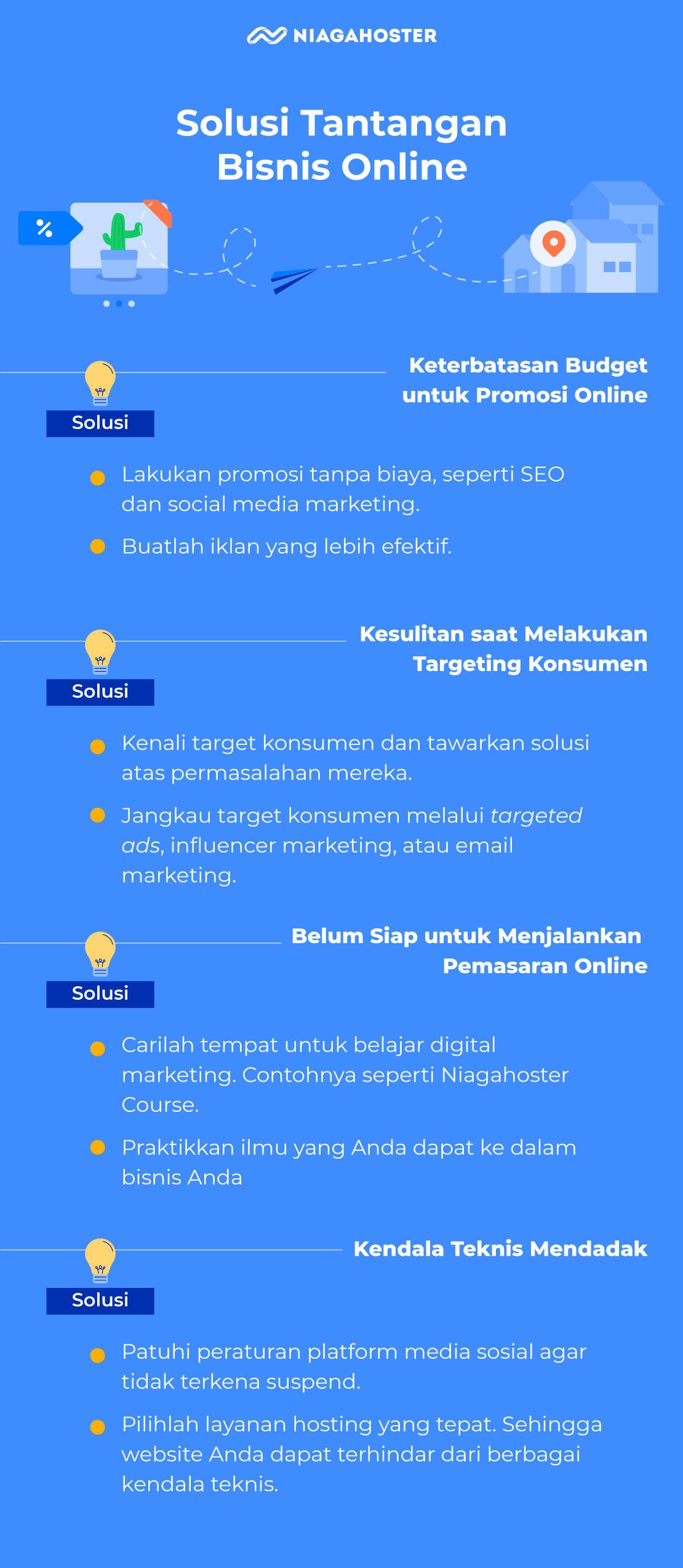 infografis tantangan bisnis