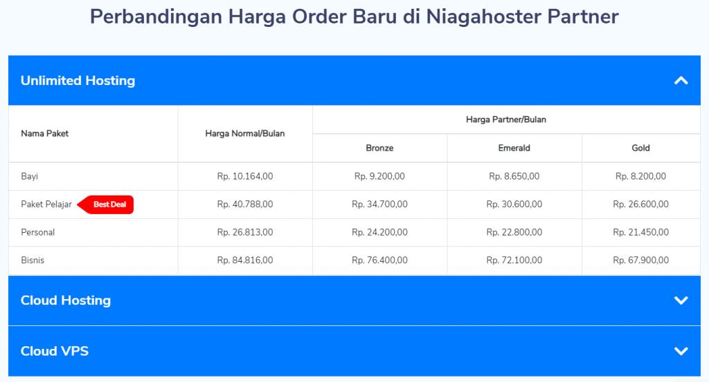 perbandingan harga nipa 1024x553 - Panduan Memulai Bisnis Web Hosting Untuk Pemula