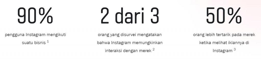 data di halaman utama instagram business