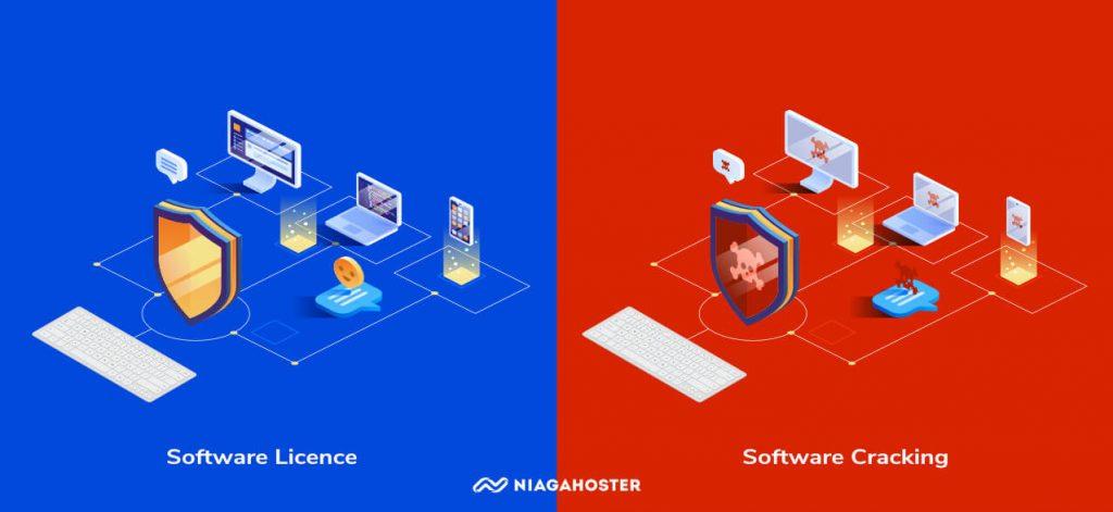 perbedaan software lisensi dengan cracking