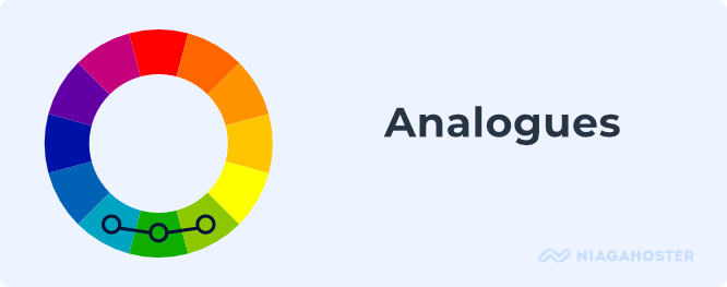 Teori Analogues