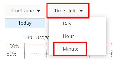 Mengubah ukuran waktu grafik penggunaan resource