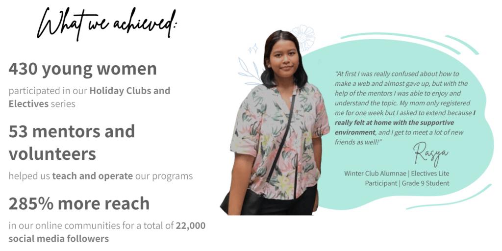 impact report generation girl