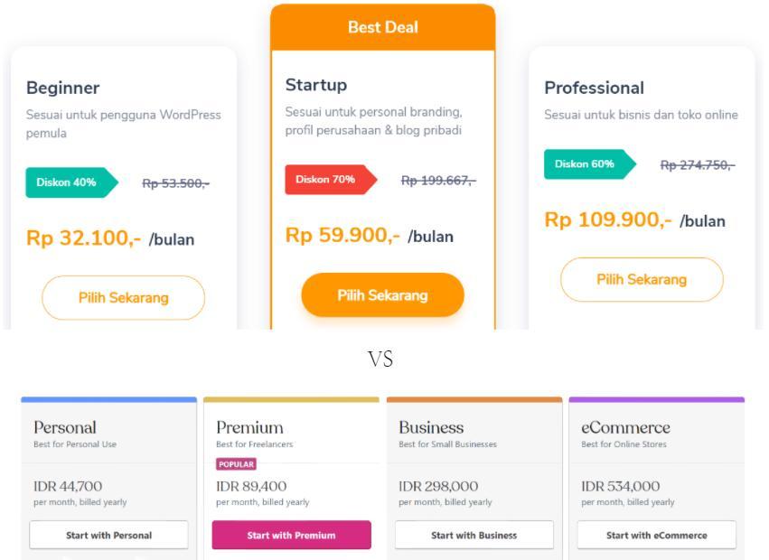 Perbandingan harga dan paket Managed WordPress Niagahoster vs WordPress.com