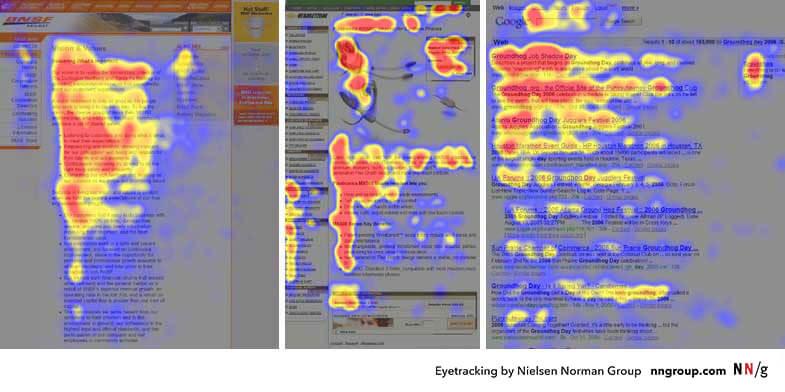 ilustrasi scanning F-shaped pattern