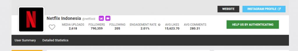Cara Mengukur Engagement Rate Media Sosial Kompetitor Melalui SocialBlade