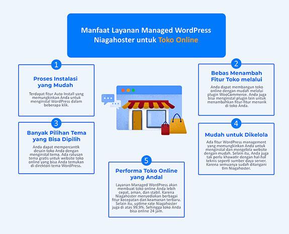 infografik manfaat managed wordpress untuk toko online