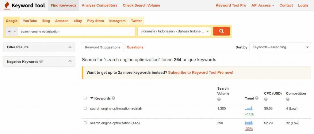 hasil analsisi keyword di keywordtool.io