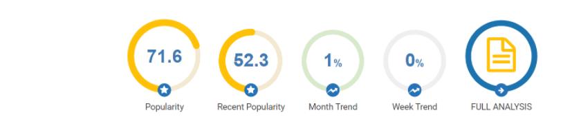 cek tingkat popularitas hashtag