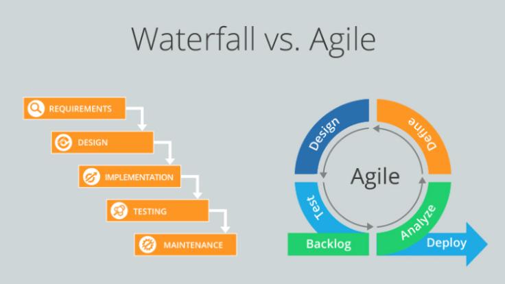 ilustrasi waterfall vs agile methodology