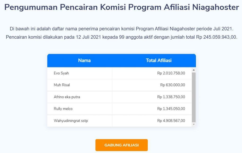 contoh pencairan komisi afiliasi Niagahoster