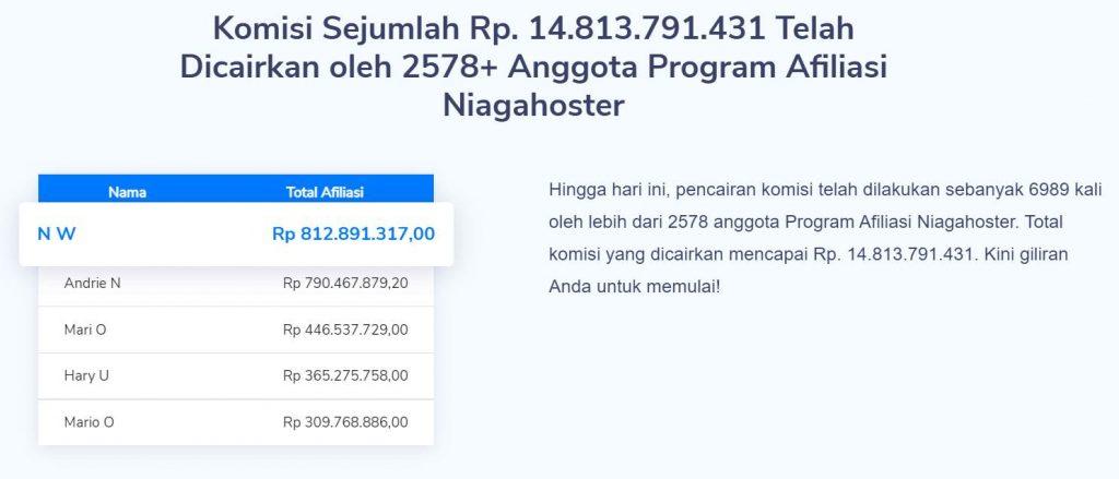 total komisi yang dibagikan ke afiliator Niagahoster
