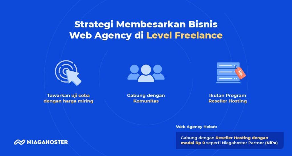 Strategi membesarkan bisnis web agency di level freelance