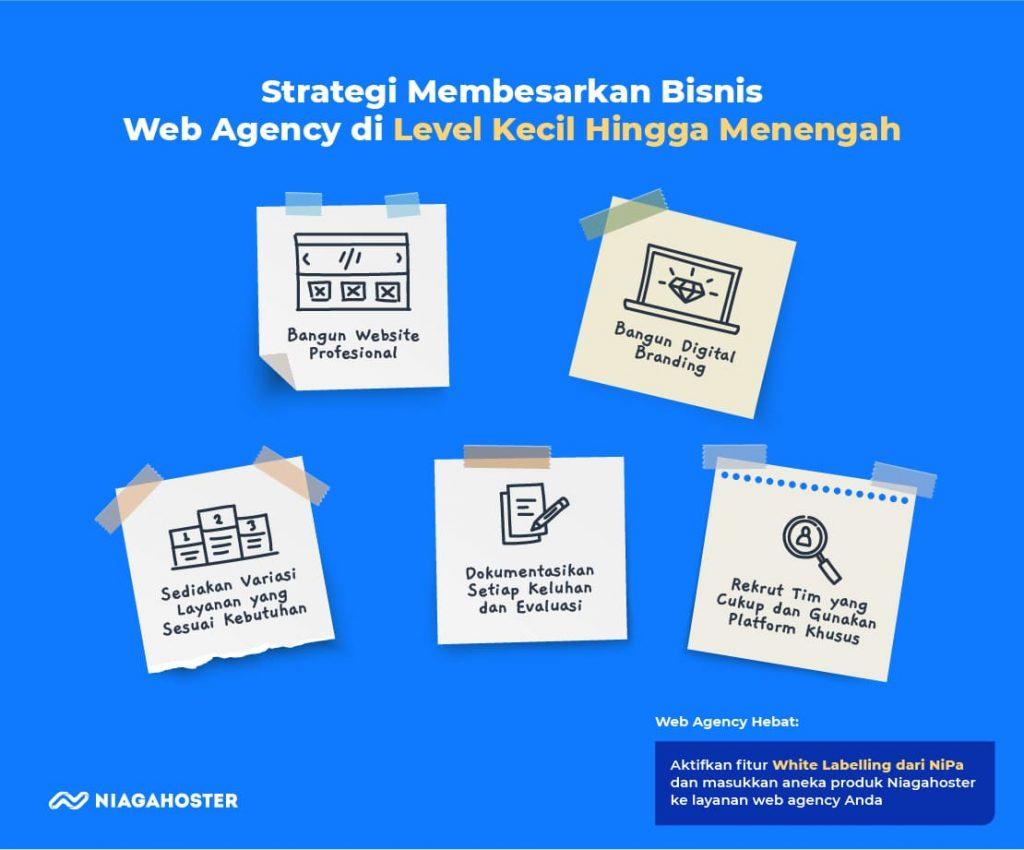 Panduan membesarkan bisnis web agency di level kecil hingga menengah