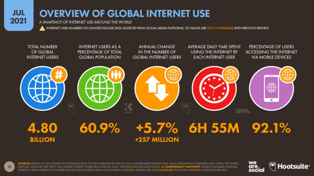 Digital Marketing: Upaya Jitu Promosi Bisnis [Panduan Terbaru]