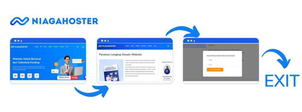 ilustrasi exit rate merupakan salah satu digital marketing metric