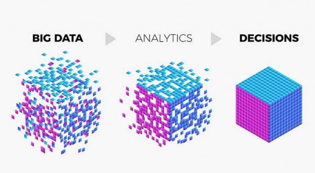 konsep atau cara kerja big data
