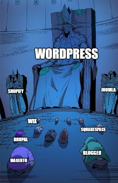 meme statistik market share wordpress