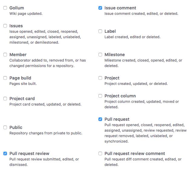 Jenis event trigger GitHub